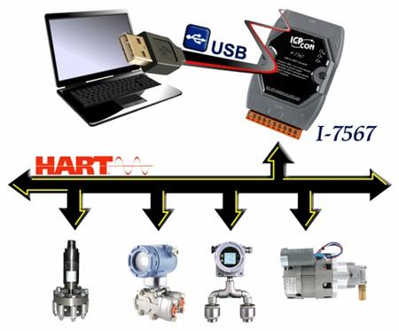 HART converter