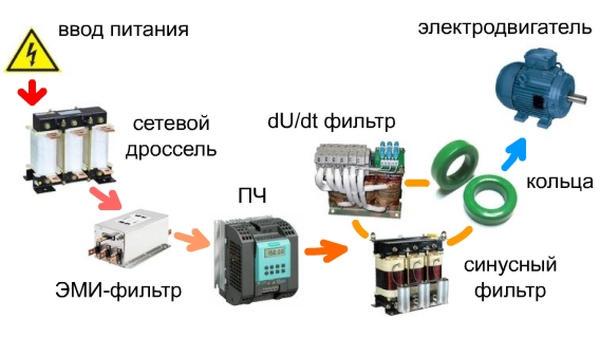 Общая схема включения ПЧ