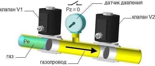 Контроль герметичности клапанов. Этап 1