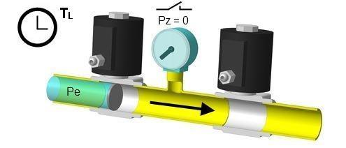 Контроль герметичности клапанов. Этап 4