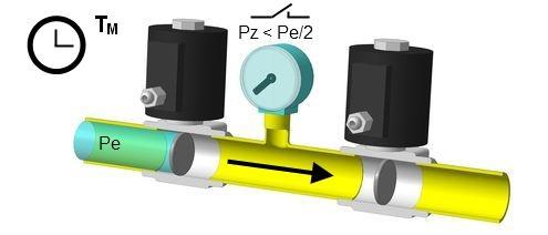 Контроль герметичности клапанов. Этап 5