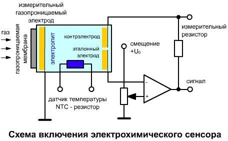 Схема включения электрохимического сенсора