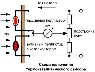 Схема включения сенсора